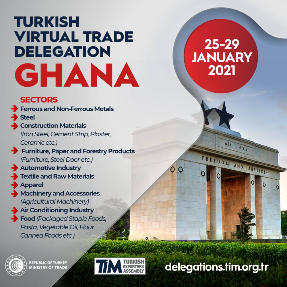 Ghana Virtual Trade Delegation